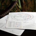Lo que Nunca Debes Hacer al Leer el Horóscopo del Día