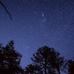 ¿Qué es la Astrología? – Nociones Básicas de la Ciencia de los Astros